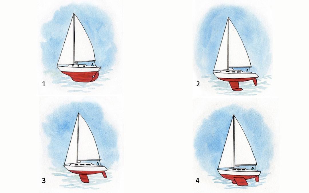 4 différents types de quilles